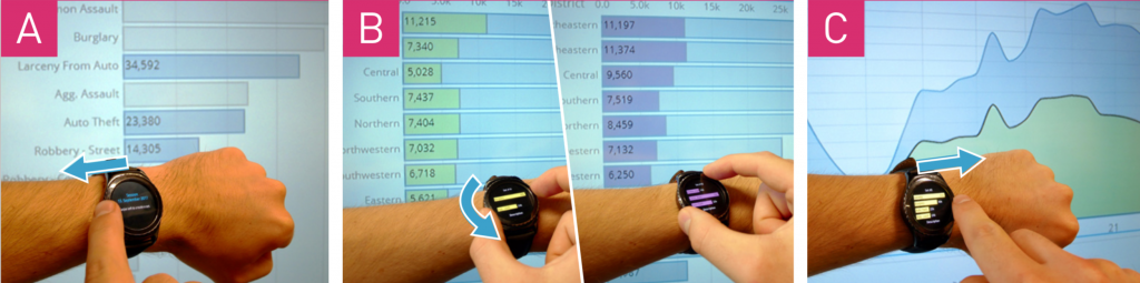 Interactions for pulling, previewing, and pushing data from one display to another.